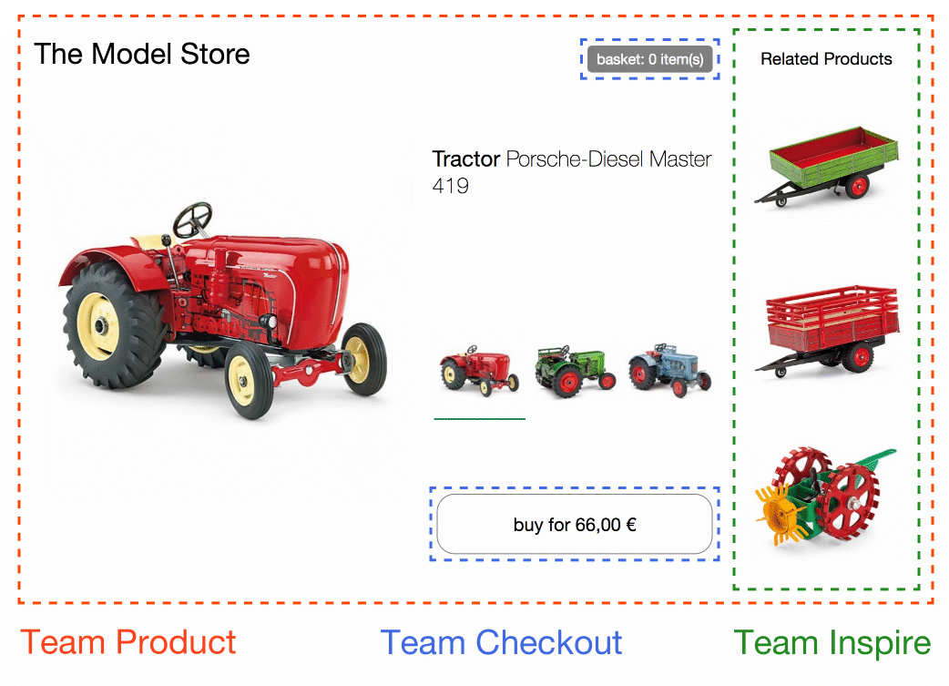 Example 1 - Product Page - Composition